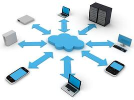 Integrating hardware, software and services into a single communications system increases customer satisfaction.